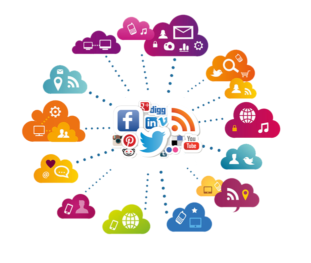 Digital Marketing Company in Coimbatore | Best Marketing Agency India